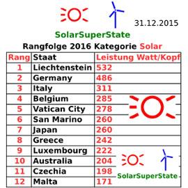 solar_pv_superstate