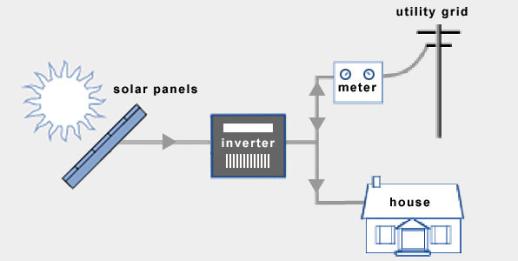 инвертор_схема работы