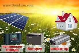 солнечные батареи для дачи_