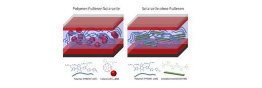 organicheskie-fotoelementy_1