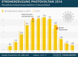 photovoltaik_deutschland_16