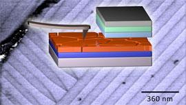 solarzelle_nanostreifen