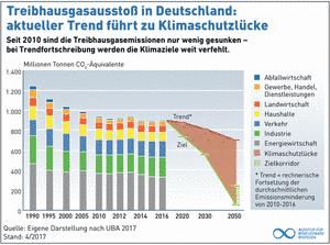 мета_анализ_переход на возобновляемые источники энергии