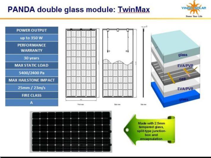 Yingli_Green_TwinMax_bifacial_module