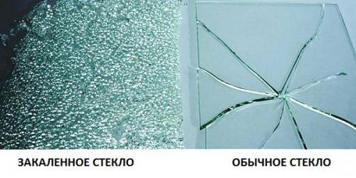 закаленное и обычное стекло