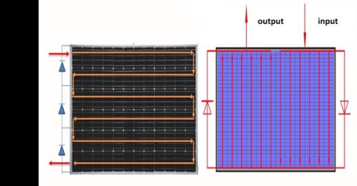 затенение черепичных солнечных батарей