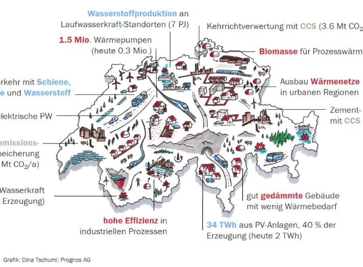 Bild-Schweiz-Klima_Energiestrategie_2050