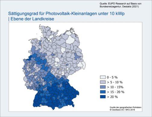 EUPD_Research_Saettigung_Dachanlagen_Deutschland_2020-1536x1182