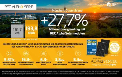 Social-Card_REC_Alpha_Effect_MUNICH_DE